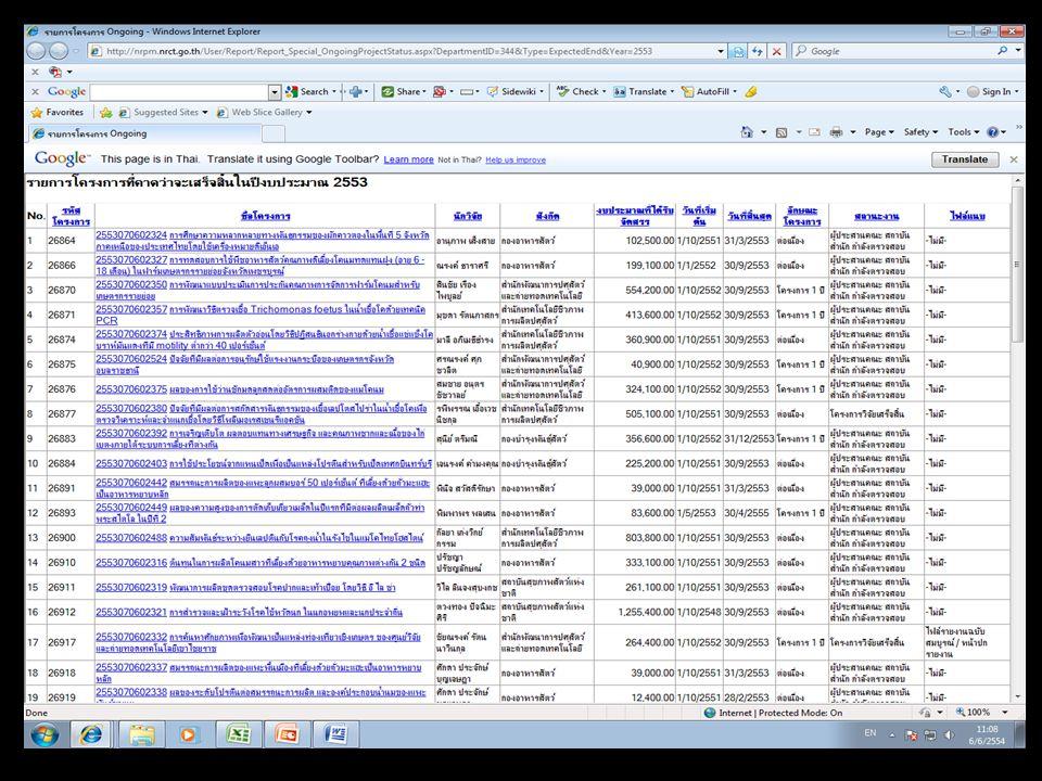 งานวิจัย 2551- 2553