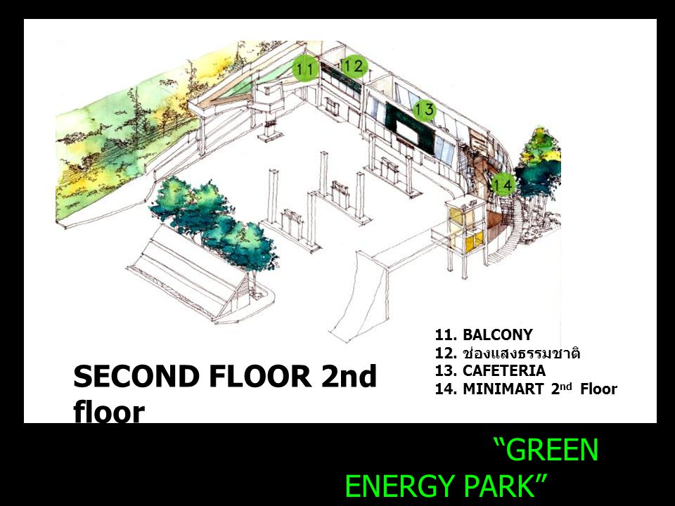 GREEN ENERGY PARK Energy station Project SECOND FLOOR 2nd floor 11.