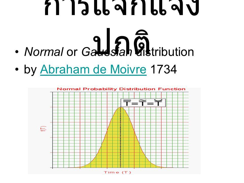 การแจกแจง ปกติ Normal or Gaussian distribution by Abraham de Moivre 1734Abraham de Moivre