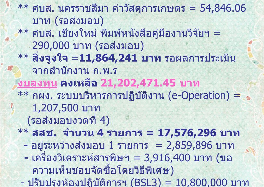 ** ศบส. นครราชสีมา ค่าวัสดุการเกษตร = 54,846.06 บาท ( รอส่งมอบ ) ** ศบส.