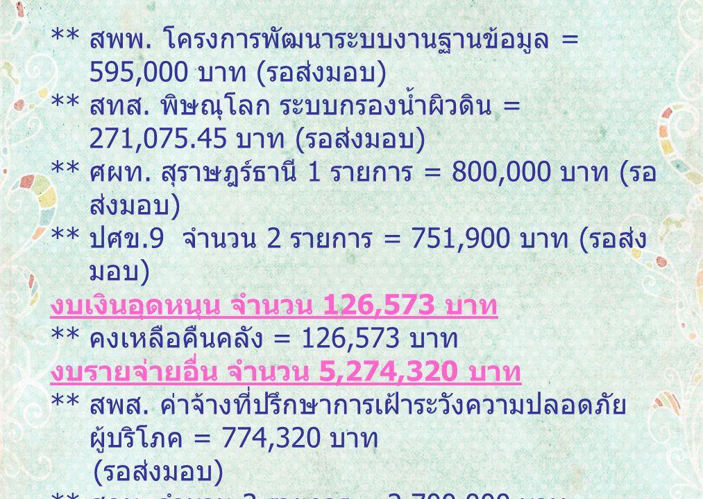 ** สพพ. โครงการพัฒนาระบบงานฐานข้อมูล = 595,000 บาท ( รอส่งมอบ ) ** สทส.
