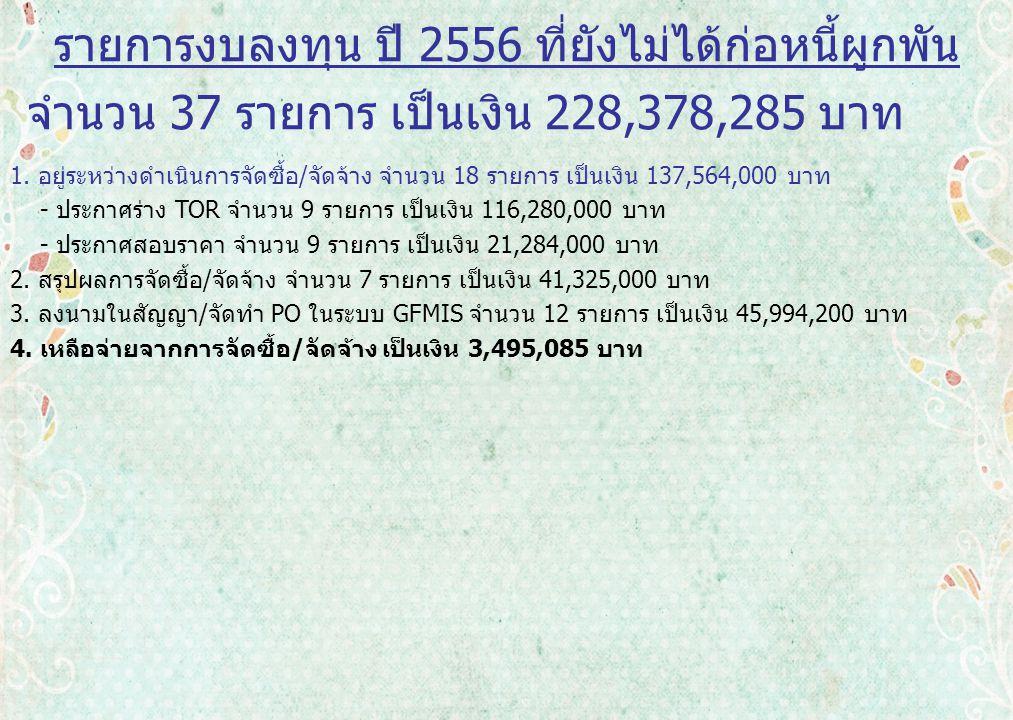 รายการงบลงทุน ปี 2556 ที่ยังไม่ได้ก่อหนี้ผูกพัน จำนวน 37 รายการ เป็นเงิน 228,378,285 บาท 1.