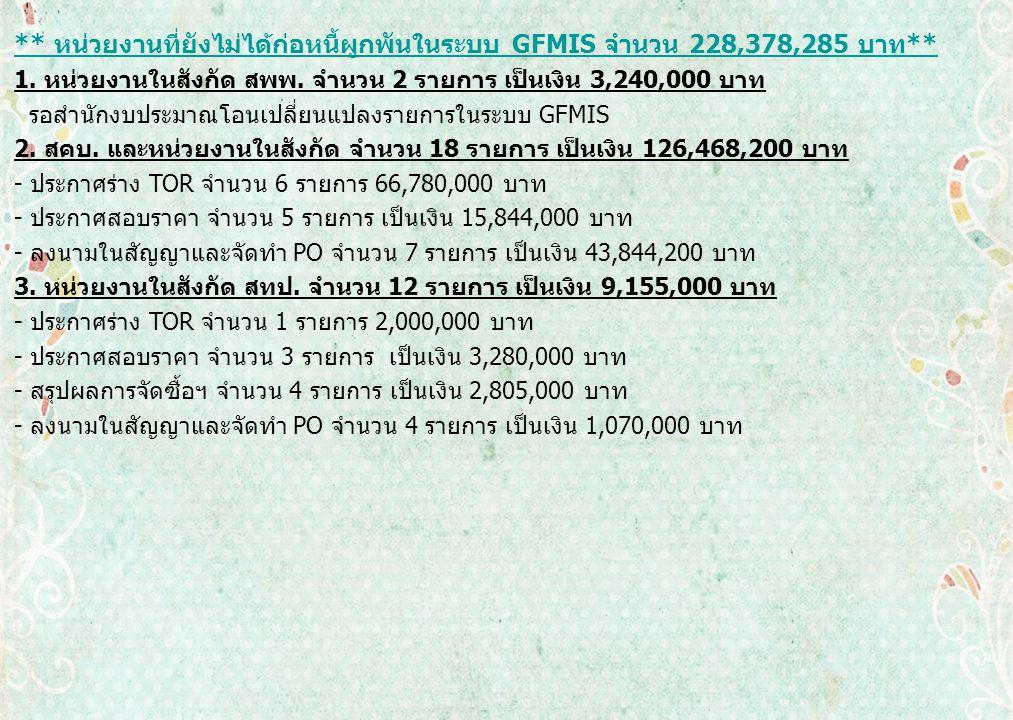 ** หน่วยงานที่ยังไม่ได้ก่อหนี้ผูกพันในระบบ GFMIS จำนวน 228,378,285 บาท ** 1.