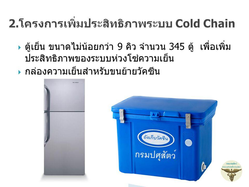  ตู้เย็น ขนาดไม่น้อยกว่า 9 คิว จำนวน 345 ตู้ เพื่อเพิ่ม ประสิทธิภาพของระบบห่วงโซ่ความเย็น  กล่องความเย็นสำหรับขนย้ายวัคซีน