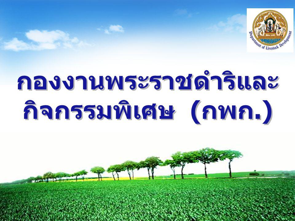 www.themegallery.com Company Logo 4.5 การแก้ไขระเบียบธนาคารโค - กระบือเพื่อเกษตรกร ตาม พระราชดำริ เพื่อถ่ายโอนภารกิจ ให้กลุ่มเกษตรกรและองค์กร ปกครองส่วนท้องถิ่น  มติที่ประชุม ให้แก้ไขระเบียบ ธคก.