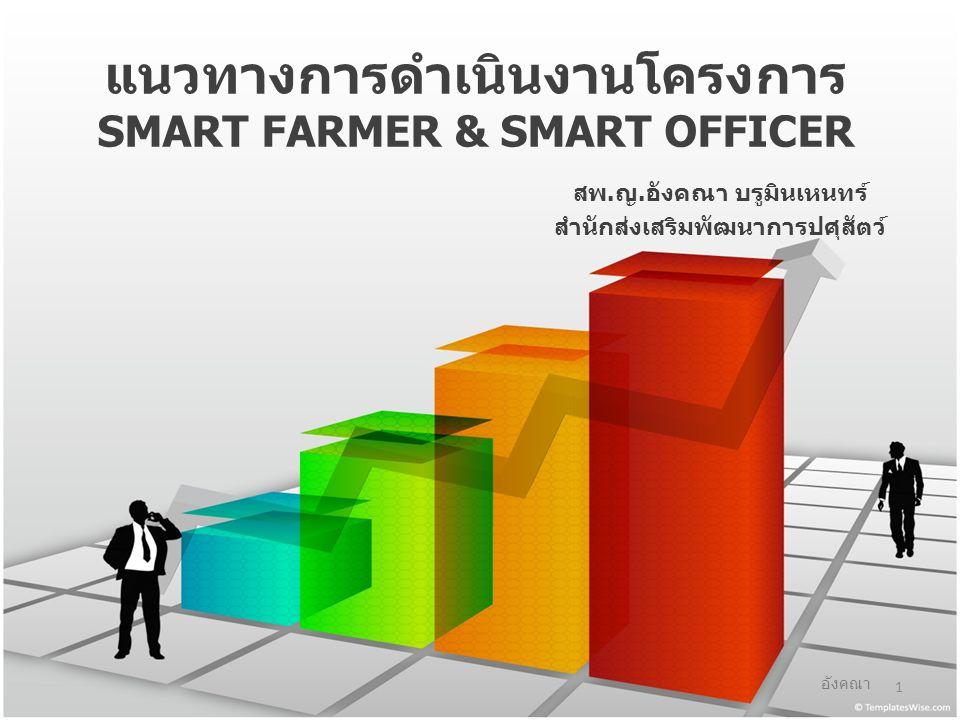 แนวทางการดำเนินงานโครงการ SMART FARMER & SMART OFFICER สพ.ญ.อังคณา บรูมินเหนทร์ สำนักส่งเสริมพัฒนาการปศุสัตว์ 1 อังคณา
