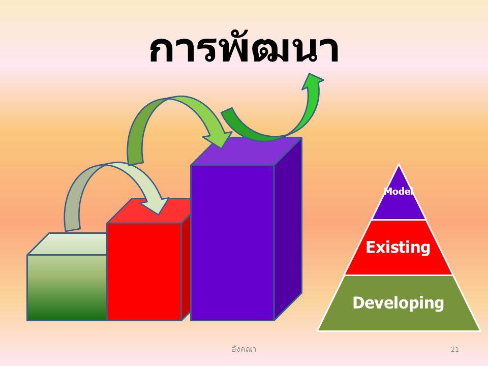 การพัฒนา อังคณา 21 Model Existing Developing
