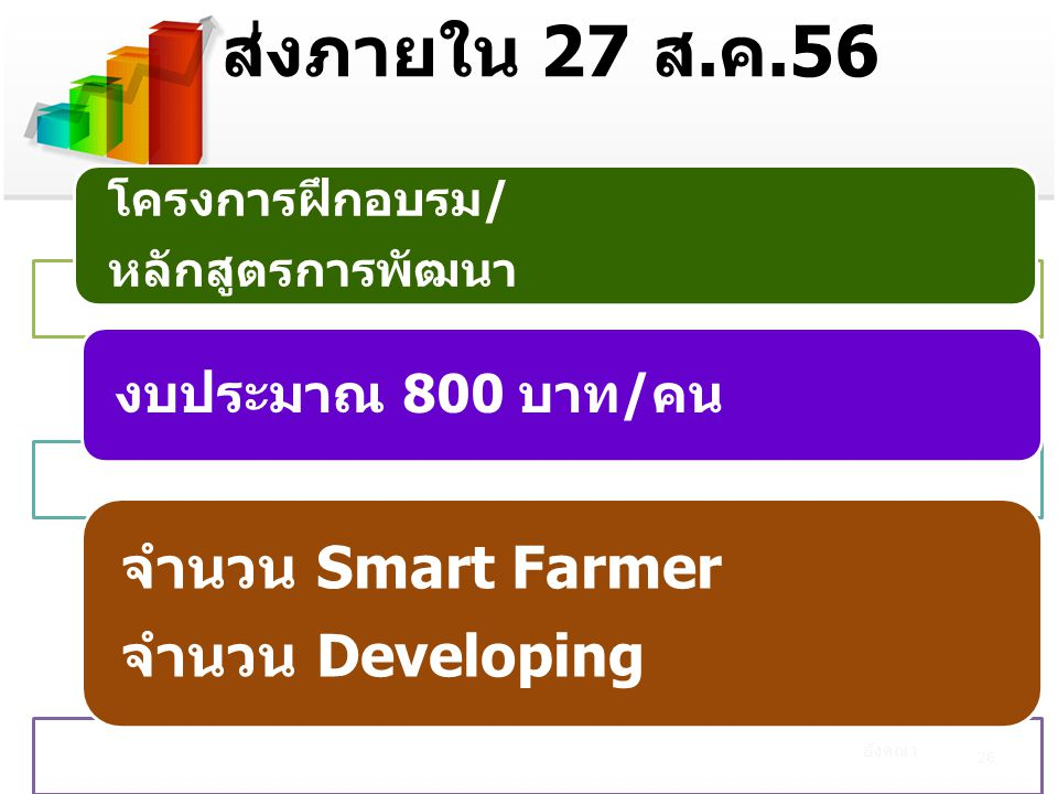 ส่งภายใน 27 ส.ค.56 26 อังคณา โครงการฝึกอบรม/ หลักสูตรการพัฒนา งบประมาณ 800 บาท/คน จำนวน Smart Farmer จำนวน Developing