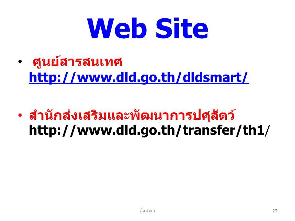 Web Site ศูนย์สารสนเทศ http://www.dld.go.th/dldsmart/ http://www.dld.go.th/dldsmart/ สำนักส่งเสริมและพัฒนาการปศุสัตว์ http://www.dld.go.th/transfer/th