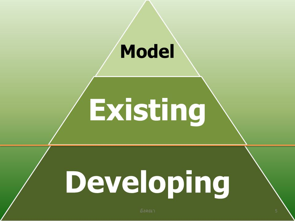Model Existing Developing อังคณา 5