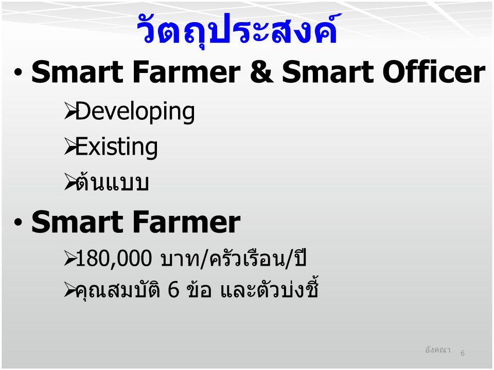 วัตถุประสงค์ Smart Farmer & Smart Officer  Developing  Existing  ต้นแบบ Smart Farmer  180,000 บาท/ครัวเรือน/ปี  คุณสมบัติ 6 ข้อ และตัวบ่งชี้ 6 อั