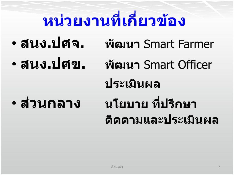หน่วยงานที่เกี่ยวข้อง สนง.ปศจ. พัฒนา Smart Farmer สนง.ปศข. พัฒนา Smart Officer ประเมินผล ส่วนกลาง นโยบาย ที่ปรึกษา ติดตามและประเมินผล 7 อังคณา