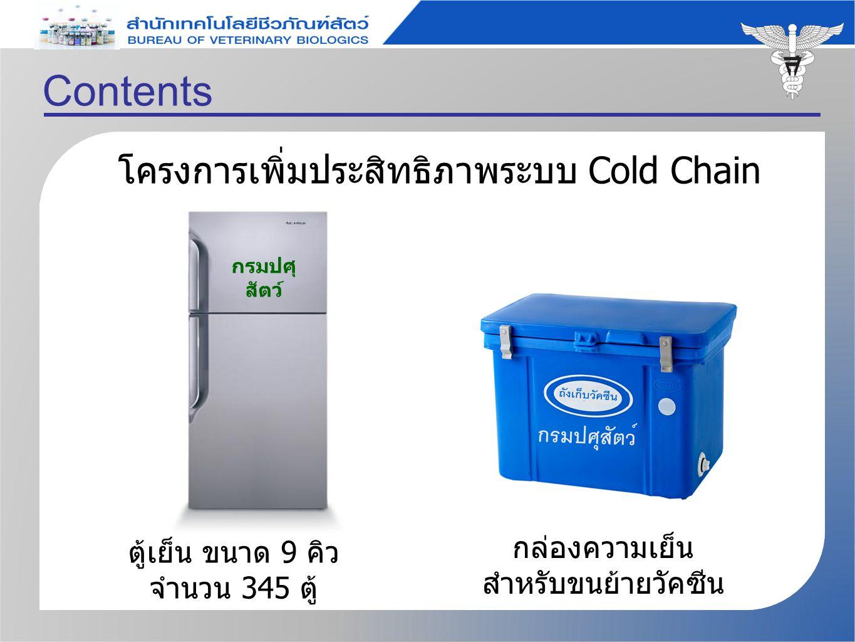 Contents โครงการเพิ่มประสิทธิภาพระบบ Cold Chain ตู้เย็น ขนาด 9 คิว จำนวน 345 ตู้ กล่องความเย็น สำหรับขนย้ายวัคซีน กรมปศุ สัตว์