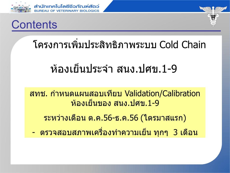 Contents โครงการเพิ่มประสิทธิภาพระบบ Cold Chain ห้องเย็นประจำ สนง.ปศข.1-9 สทช. กำหนดแผนสอบเทียบ Validation/Calibration ห้องเย็นของ สนง.ปศข.1-9 ระหว่าง