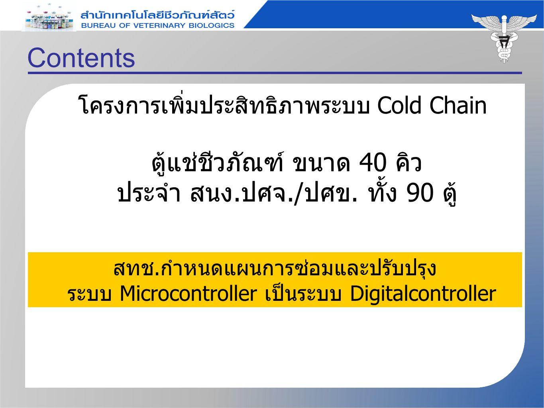 Contents โครงการเพิ่มประสิทธิภาพระบบ Cold Chain ตู้แช่ชีวภัณฑ์ ขนาด 40 คิว ประจำ สนง.ปศจ./ปศข. ทั้ง 90 ตู้ สทช.กำหนดแผนการซ่อมและปรับปรุง ระบบ Microco