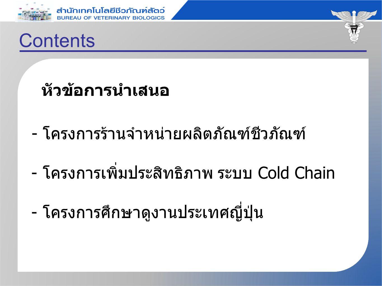 Contents - โครงการร้านจำหน่ายผลิตภัณฑ์ชีวภัณฑ์ - โครงการเพิ่มประสิทธิภาพ ระบบ Cold Chain - โครงการศึกษาดูงานประเทศญี่ปุ่น หัวข้อการนำเสนอ