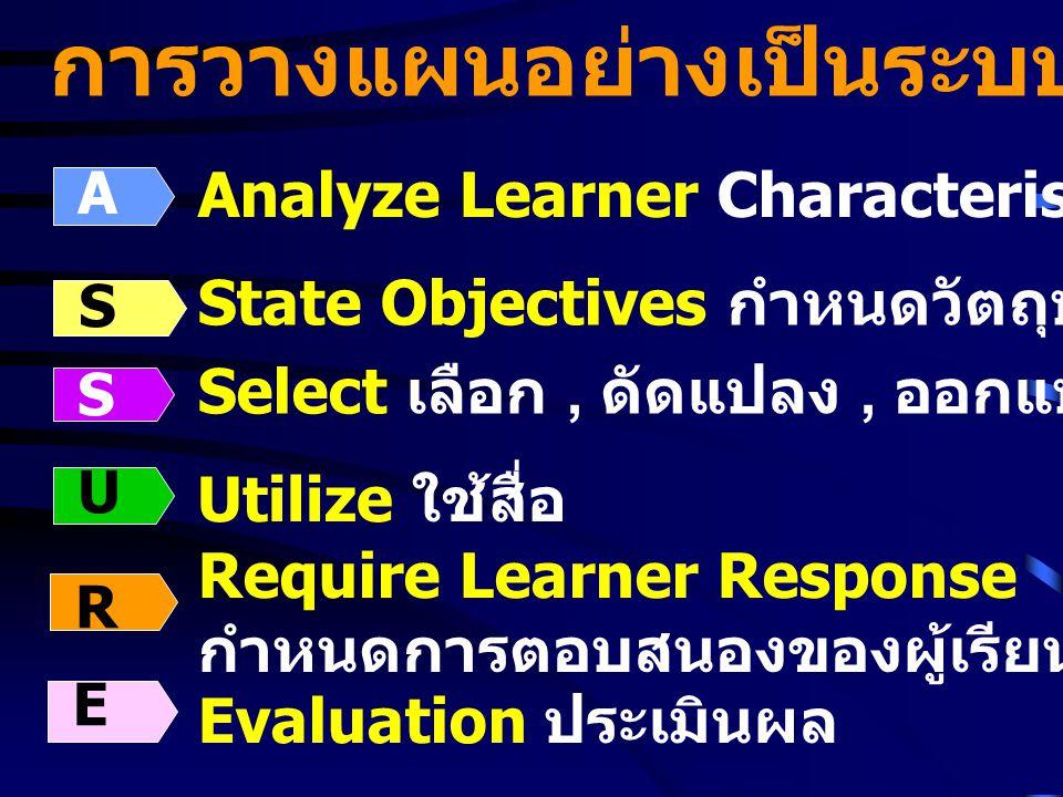 A S S U R Analyze Learner Characteristics วิเคราะห์ผู้เรียน State Objectives กำหนดวัตถุประสงค์ Select เลือก, ดัดแปลง, ออกแบบสื่อ Utilize ใช้สื่อ Requi