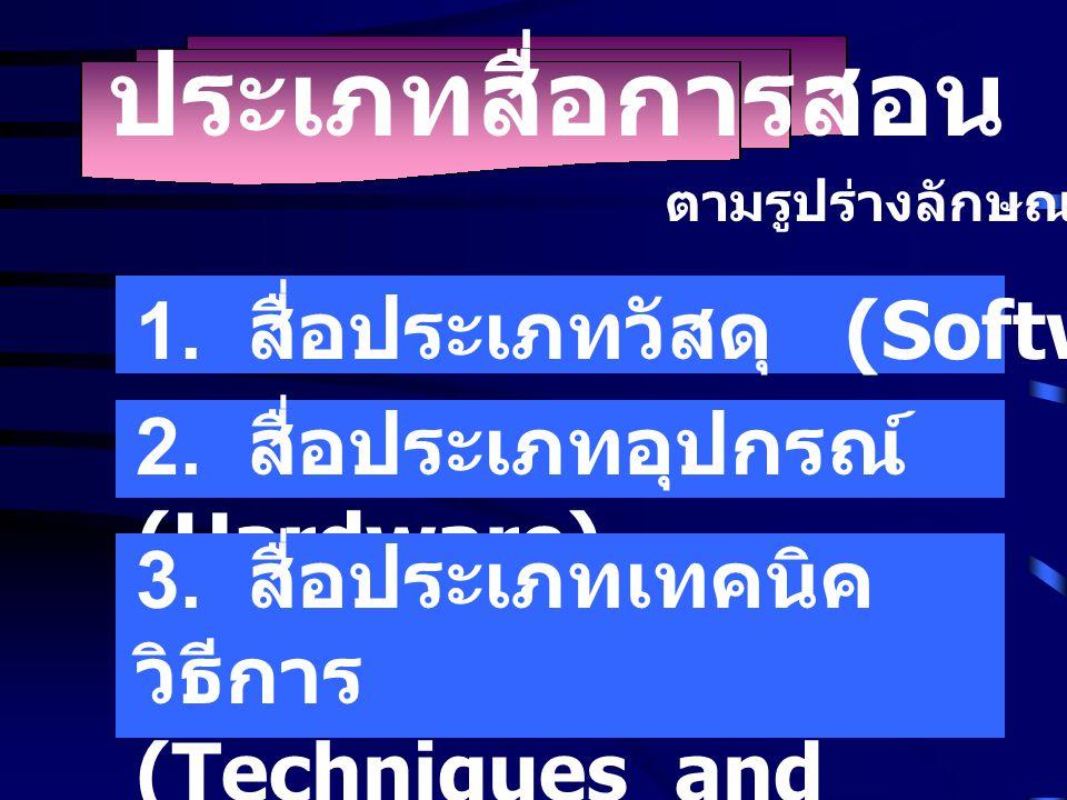 ประเภทสื่อการสอน 1. สื่อประเภทวัสดุ (Software) 2. สื่อประเภทอุปกรณ์ (Hardware) 3. สื่อประเภทเทคนิค วิธีการ (Techniques and Methods) ตามรูปร่างลักษณะ