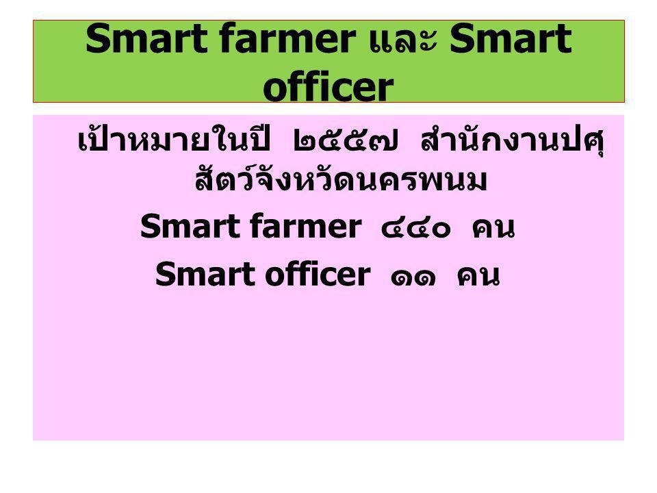 Smart farmer และ Smart officer เป้าหมายในปี ๒๕๕๗ สำนักงานปศุ สัตว์จังหวัดนครพนม Smart farmer ๔๔๐ คน Smart officer ๑๑ คน
