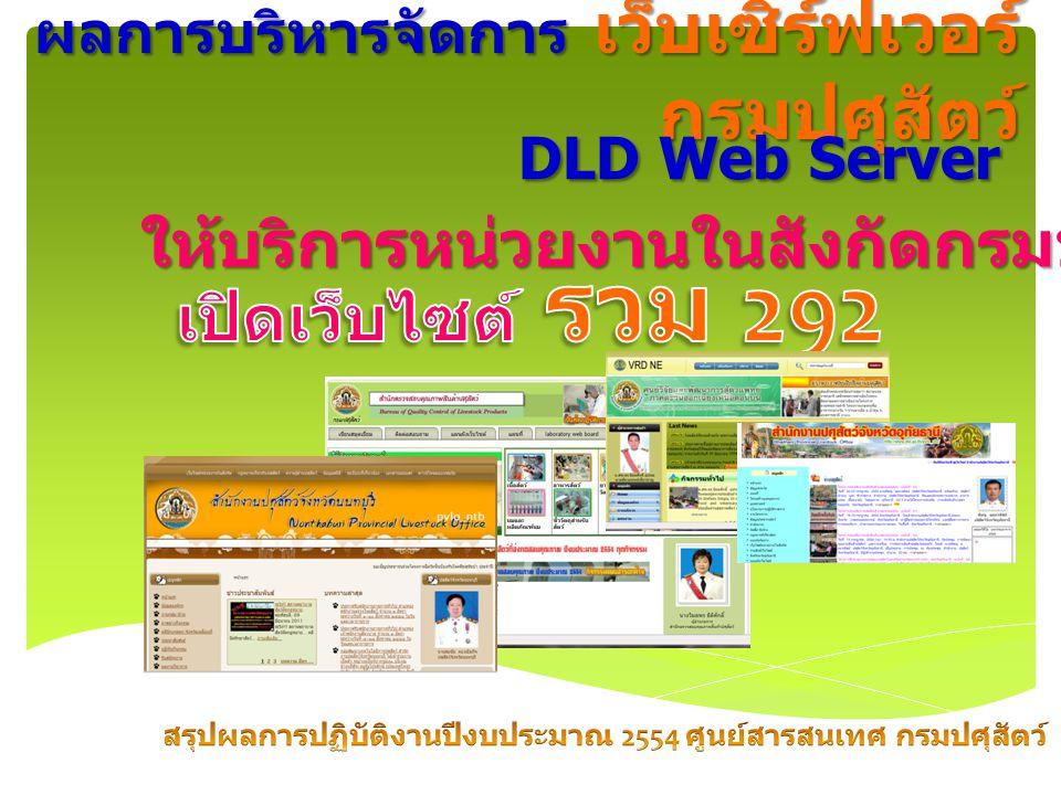 ผลการบริหารจัดการ เว็บเซิร์ฟเวอร์ กรมปศุสัตว์ DLD Web Server ให้บริการหน่วยงานในสังกัดกรมปศุสัตว์