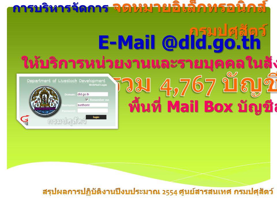 การบริหารจัดการ จดหมายอิเล็กทรอนิกส์ กรมปศุสัตว์ E-Mail @dld.go.th ให้บริการหน่วยงานและรายบุคคลในสังกัดกรมปศุสัตว์ พื้นที่ Mail Box บัญชีละ 1 GB