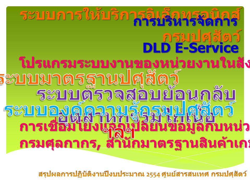 ระบบการให้บริการอิเล็กทรอนิกส์ กรมปศุสัตว์ DLD E-Service โปรแกรมระบบงานของหน่วยงานในสังกัดกรมปศุสัตว์ การเชื่อมโยงแลกเปลี่ยนข้อมูลกับหน่วยงานภายนอก กรมศุลกากร, สำนักมาตรฐานสินค้าเกษตรแห่งชาติ การบริหารจัดการ