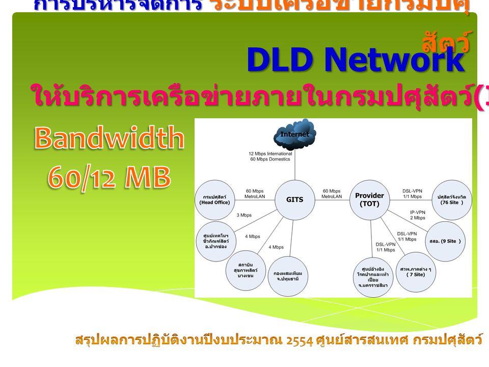 การบริหารจัดการ ระบบเครือข่ายกรมปศุ สัตว์ DLD Network ให้บริการเครือข่ายภายในกรมปศุสัตว์ (Intranet) 97 Link
