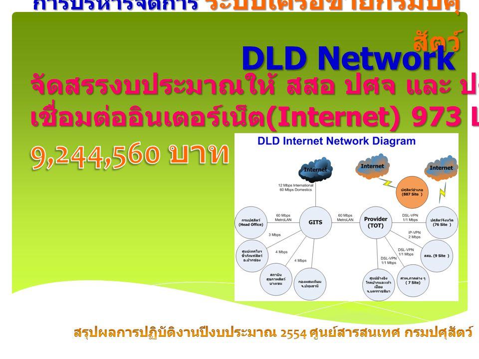 การบริหารจัดการ ระบบเครือข่ายกรมปศุ สัตว์ DLD Network จัดสรรงบประมาณให้ สสอ ปศจ และ ปศอ สำหรับ เชื่อมต่ออินเตอร์เน็ต (Internet) 973 Link