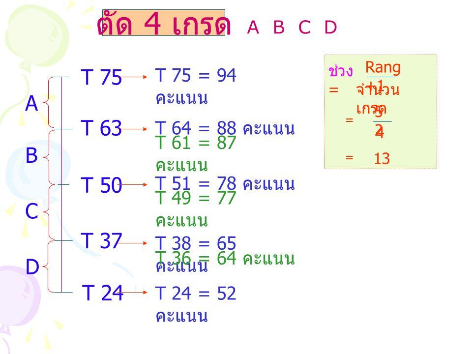ตัด 4 เกรด ช่วง = Rang +1 จำนวน เกรด 5252 4 = = 13 T 75 T 75 = 94 คะแนน T 24 T 24 = 52 คะแนน T 50 T 63 T 64 = 88 คะแนน T 61 = 87 คะแนน T 37 T 38 = 65
