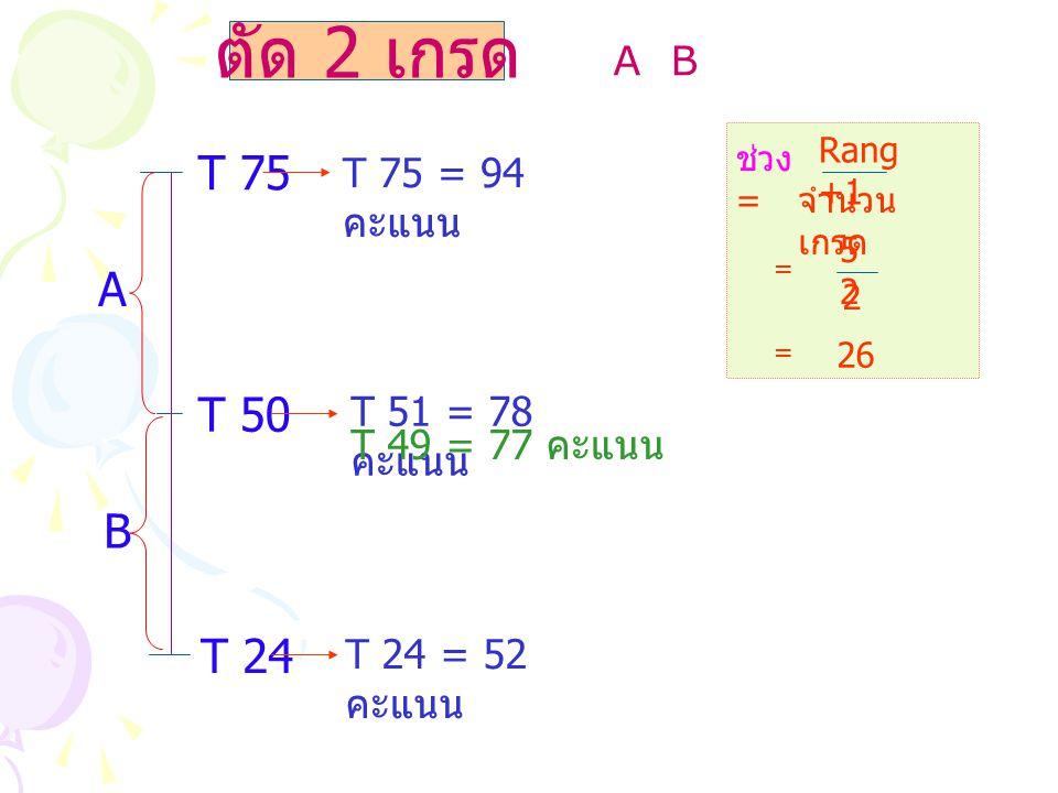 ตัด 2 เกรด ช่วง = Rang +1 จำนวน เกรด 5252 2 = = 2626 A B T 75 T 75 = 94 คะแนน T 24 T 24 = 52 คะแนน T 50 T 51 = 78 คะแนน T 49 = 77 คะแนน A B