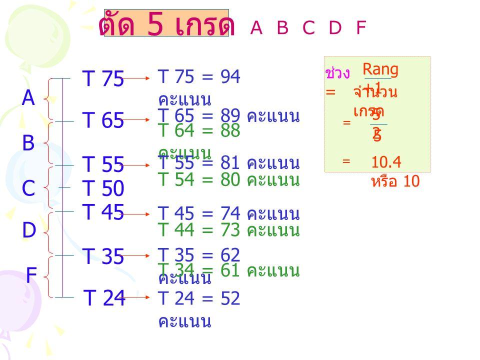 ตัด 5 เกรด ช่วง = Rang +1 จำนวน เกรด 5252 5 = = 10.4 หรือ 10 T 50 T 75 T 75 = 94 คะแนน T 65 T 65 = 89 คะแนน T 64 = 88 คะแนน T 55 T 55 = 81 คะแนน T 54