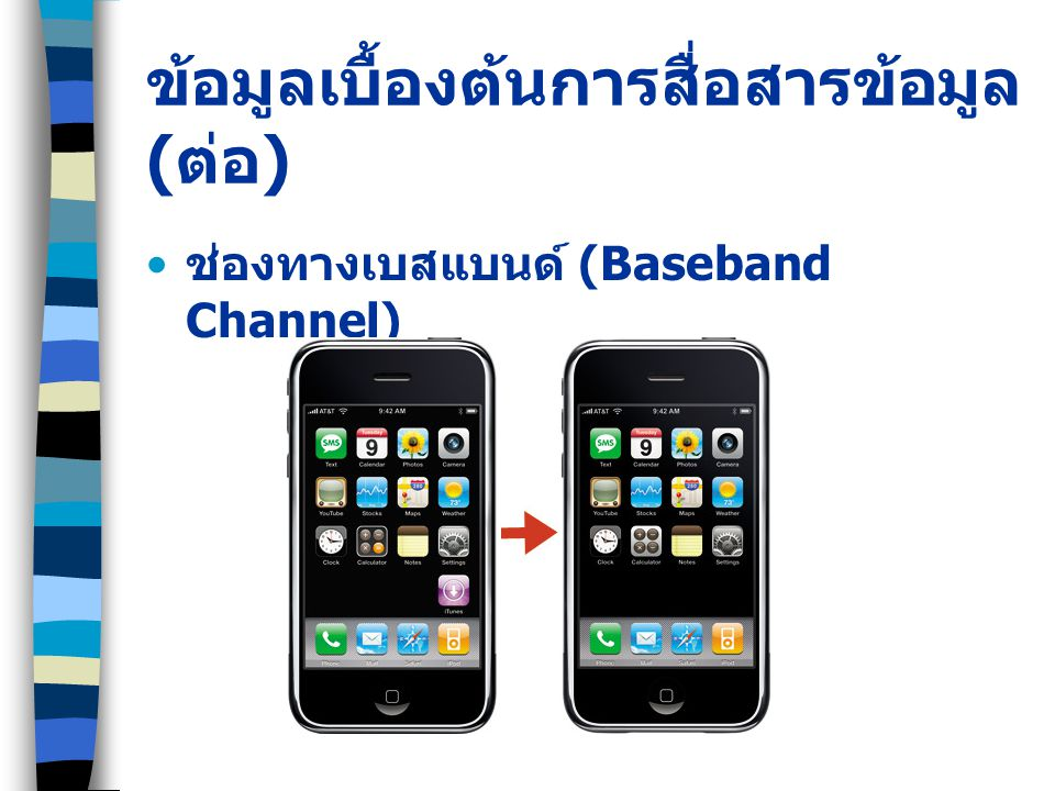 ข้อมูลเบื้องต้นการสื่อสารข้อมูล ( ต่อ ) ช่องทางเบสแบนด์ (Baseband Channel)
