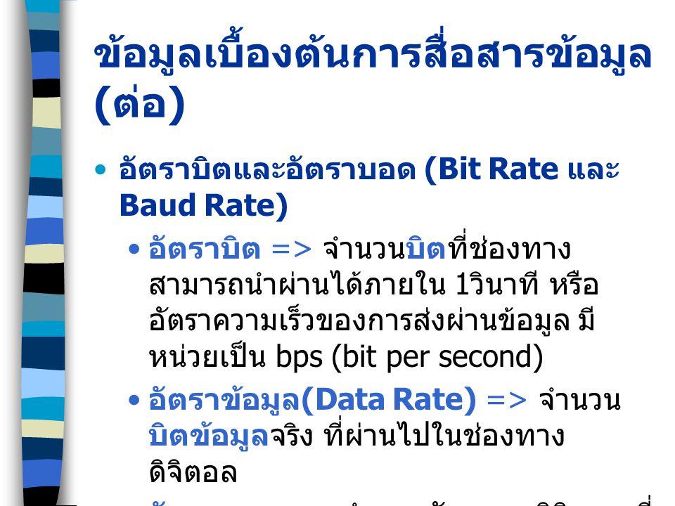 อัตราบิตและอัตราบอด (Bit Rate และ Baud Rate) อัตราบิต => จำนวนบิตที่ช่องทาง สามารถนำผ่านได้ภายใน 1 วินาที หรือ อัตราความเร็วของการส่งผ่านข้อมูล มี หน่