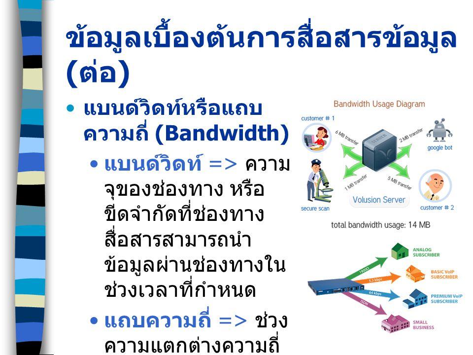 ข้อมูลเบื้องต้นการสื่อสารข้อมูล ( ต่อ ) แบนด์วิดท์หรือแถบ ความถี่ (Bandwidth) แบนด์วิดท์ => ความ จุของช่องทาง หรือ ขีดจำกัดที่ช่องทาง สื่อสารสามารถนำ