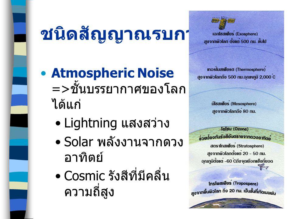 ชนิดสัญญาณรบกวน Atmospheric Noise => ชั้นบรรยากาศของโลก ได้แก่ Lightning แสงสว่าง Solar พลังงานจากดวง อาทิตย์ Cosmic รังสีที่มีคลื่น ความถี่สูง