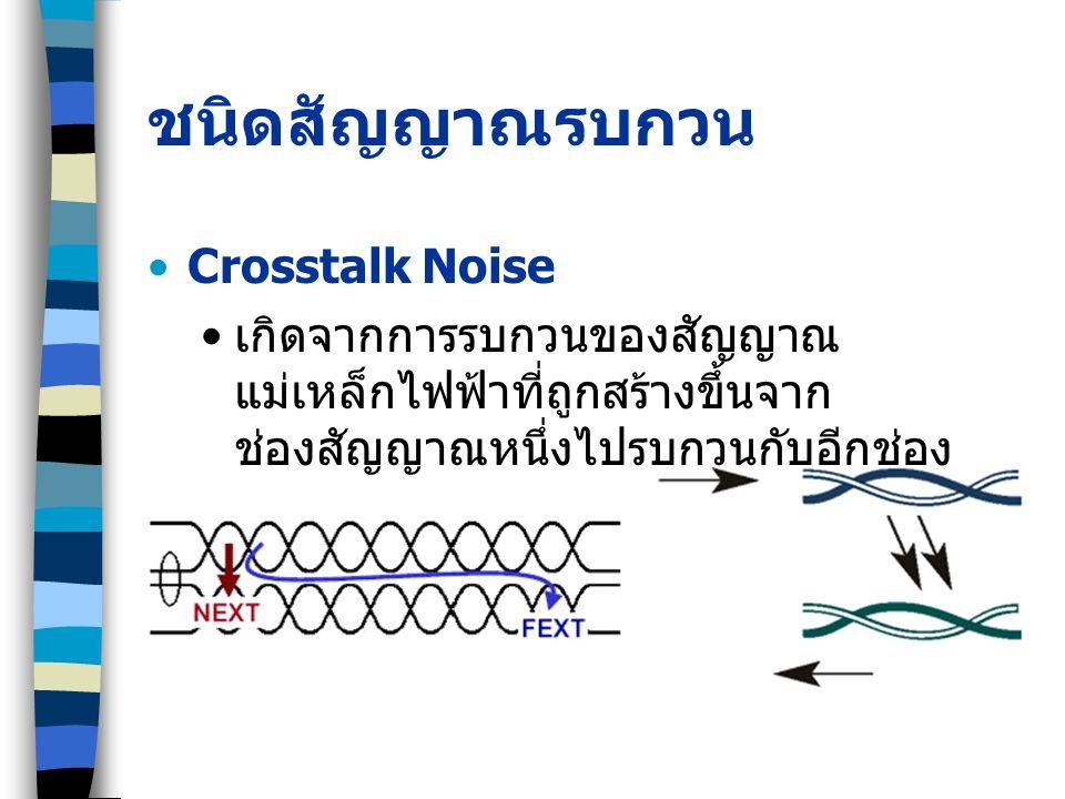 ชนิดสัญญาณรบกวน Crosstalk Noise เกิดจากการรบกวนของสัญญาณ แม่เหล็กไฟฟ้าที่ถูกสร้างขึ้นจาก ช่องสัญญาณหนึ่งไปรบกวนกับอีกช่อง