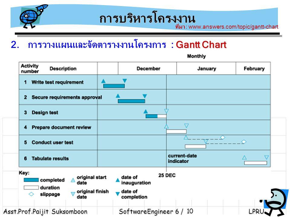 Asst.Prof.Paijit Suksomboon SoftwareEngineer 6 / LPRU 10 การบริหารโครงงาน Gantt Chart 2.การวางแผนและจัดตารางงานโครงการ : Gantt Chart ที่มา : www.answers.com/topic/gantt-chart