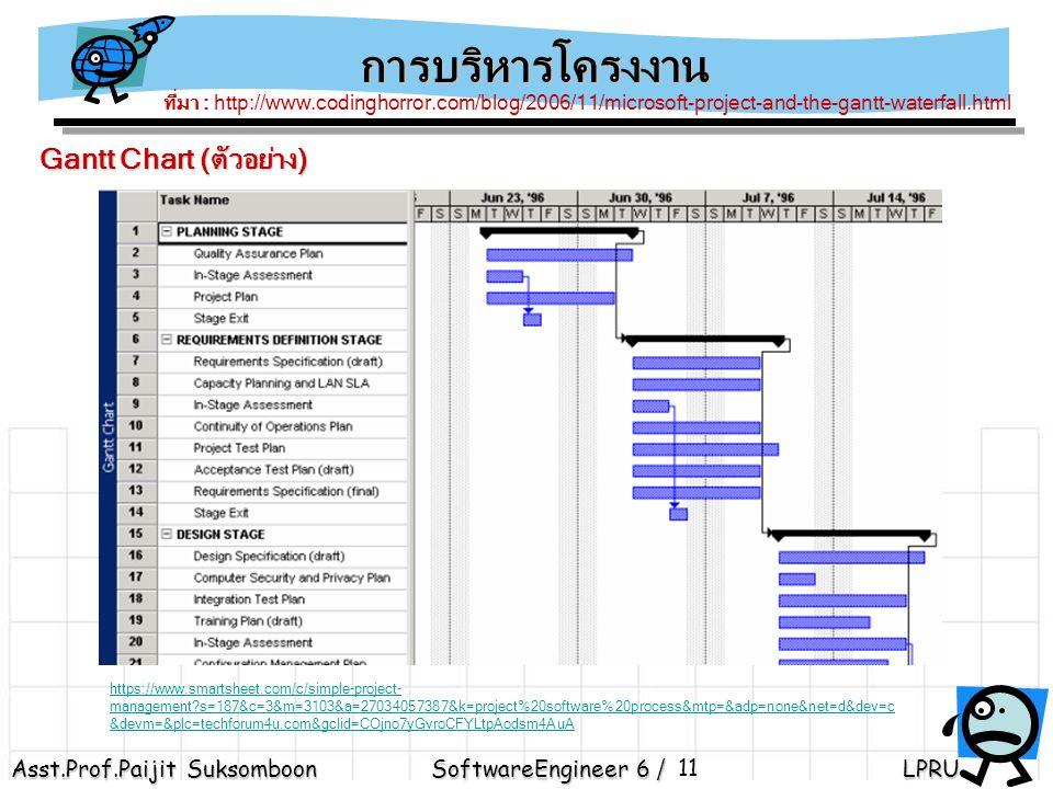 Asst.Prof.Paijit Suksomboon SoftwareEngineer 6 / LPRU 11 การบริหารโครงงาน Gantt Chart (ตัวอย่าง) ที่มา : http://www.codinghorror.com/blog/2006/11/microsoft-project-and-the-gantt-waterfall.html https://www.smartsheet.com/c/simple-project- management?s=187&c=3&m=3103&a=27034057387&k=project%20software%20process&mtp=&adp=none&net=d&dev=c &devm=&plc=techforum4u.com&gclid=COjno7yGvroCFYLtpAodsm4AuA