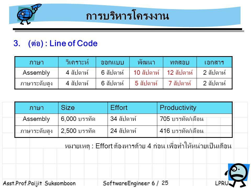 Asst.Prof.Paijit Suksomboon SoftwareEngineer 6 / LPRU 25 3.(ต่อ) : Line of Code การบริหารโครงงาน ภาษาวิเคราะห์ออกแบบพัฒนาทดสอบเอกสาร Assembly4 สัปดาห์6 สัปดาห์10 สัปดาห์12 สัปดาห์2 สัปดาห์ ภาษาระดับสูง4 สัปดาห์6 สัปดาห์5 สัปดาห์7 สัปดาห์2 สัปดาห์ ภาษาSizeEffortProductivity Assembly6,000 บรรทัด34 สัปดาห์705 บรรทัด/เดือน ภาษาระดับสูง2,500 บรรทัด24 สัปดาห์416 บรรทัด/เดือน หมายเหตุ : Effort ต้องหารด้วย 4 ก่อน เพื่อทำให้หน่วยเป็นเดือน