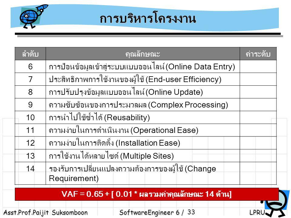 Asst.Prof.Paijit Suksomboon SoftwareEngineer 6 / LPRU 33 VAF = 0.65 + [ 0.01 * ผลรวมค่าคุณลักษณะ 14 ด้าน] การบริหารโครงงาน ลำดับคุณลักษณะค่าระดับ 6การป้อนข้อมูลเข้าสู่ระบบแบบออนไลน์ (Online Data Entry) 7ประสิทธิภาพการใช้งานของผู้ใช้ (End-user Efficiency) 8การปรับปรุงข้อมูลแบบออนไลน์ (Online Update) 9ความซับซ้อนของการประมวลผล (Complex Processing) 10การนำไปใช้ซ้ำได้ (Reusability) 11ความง่ายในการดำเนินงาน (Operational Ease) 12ความง่ายในการติดตั้ง (Installation Ease) 13การใช้งานได้หลายไซด์ (Multiple Sites) 14รองรับการเปลี่ยนแปลงความต้องการของผู้ใช้ (Change Requirement)