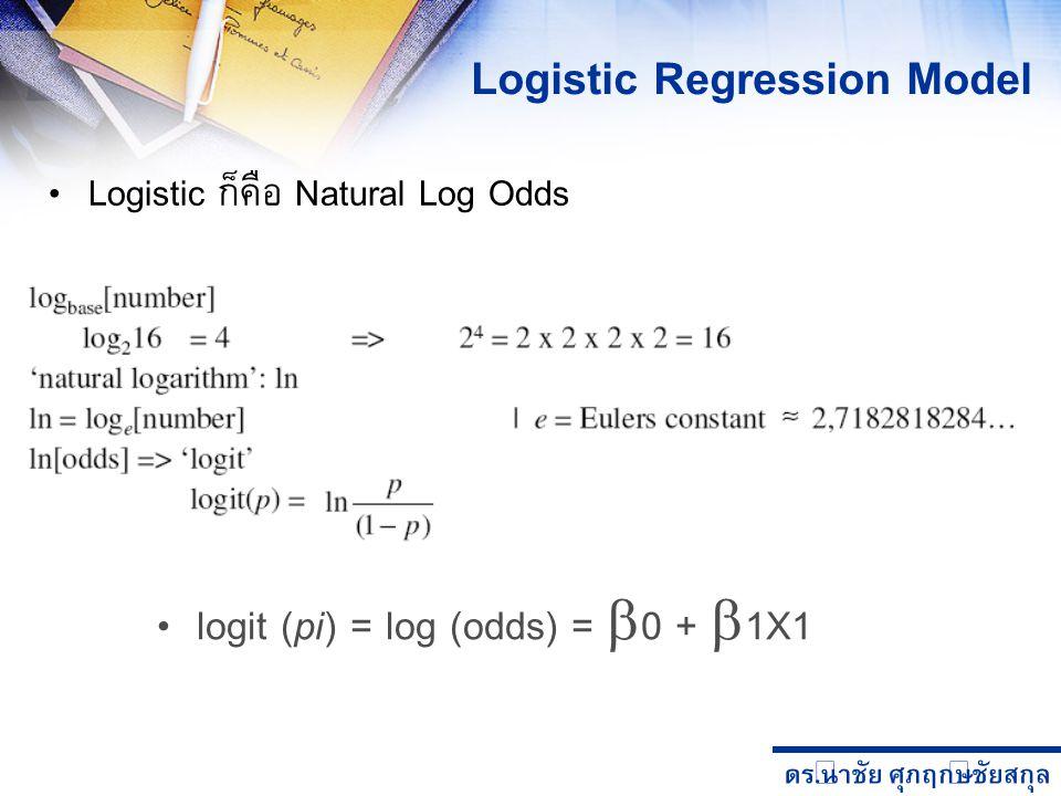 ดร. นำชัย ศุภฤกษ์ชัยสกุล Logistic Regression Model Logistic ก็คือ Natural Log Odds logit (pi) = log (odds) =  0 +  1X1