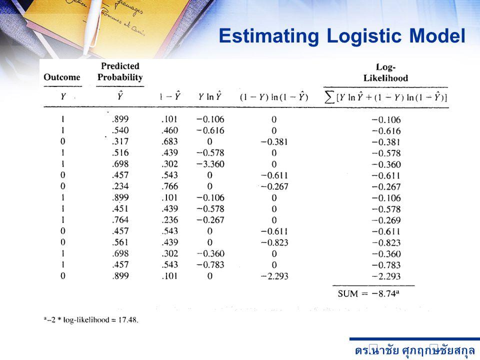 ดร. นำชัย ศุภฤกษ์ชัยสกุล Estimating Logistic Model