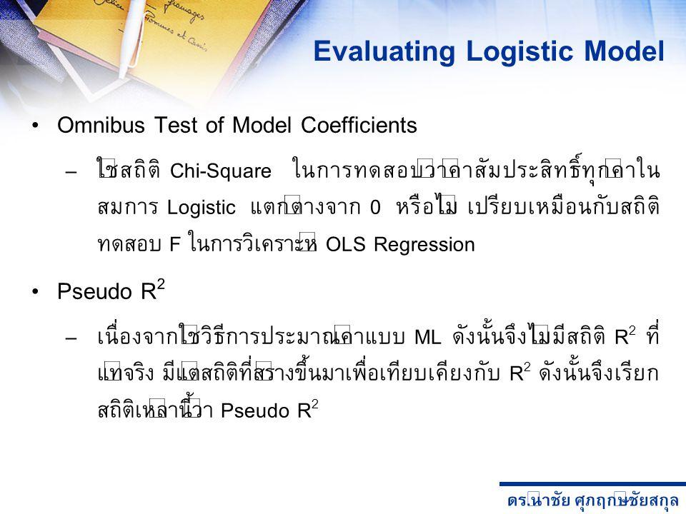 ดร. นำชัย ศุภฤกษ์ชัยสกุล Omnibus Test of Model Coefficients – ใช้สถิติ Chi-Square ในการทดสอบว่าค่าสัมประสิทธิ์ทุกค่าใน สมการ Logistic แตกต่างจาก 0 หรื