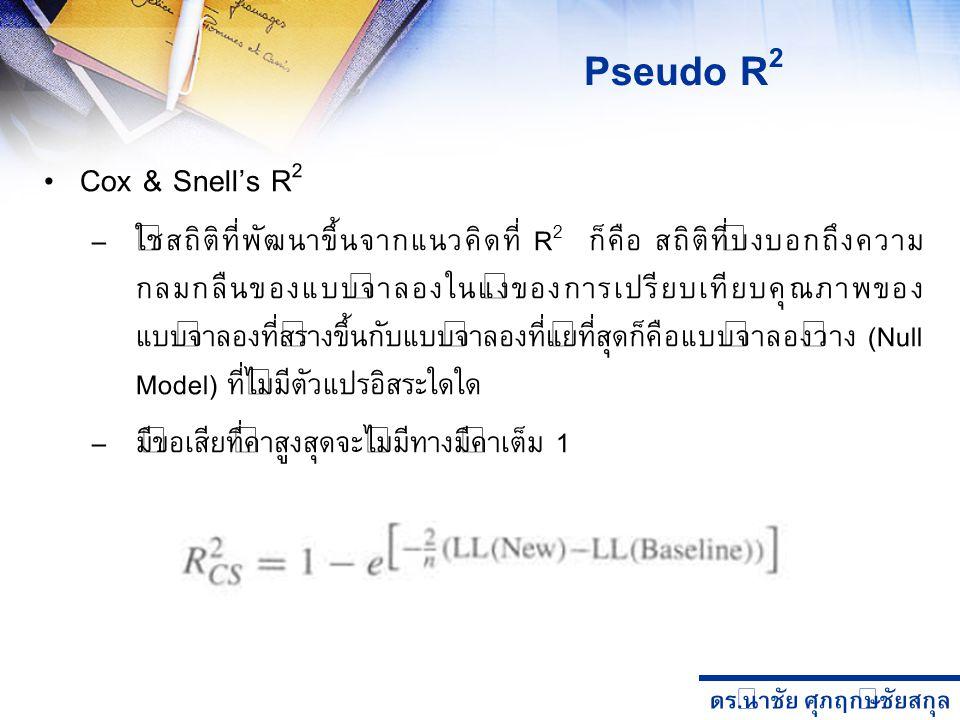 ดร. นำชัย ศุภฤกษ์ชัยสกุล Cox & Snell's R 2 – ใช้สถิติที่พัฒนาขึ้นจากแนวคิดที่ R 2 ก็คือ สถิติที่บ่งบอกถึงความ กลมกลืนของแบบจำลองในแง่ของการเปรียบเทียบ
