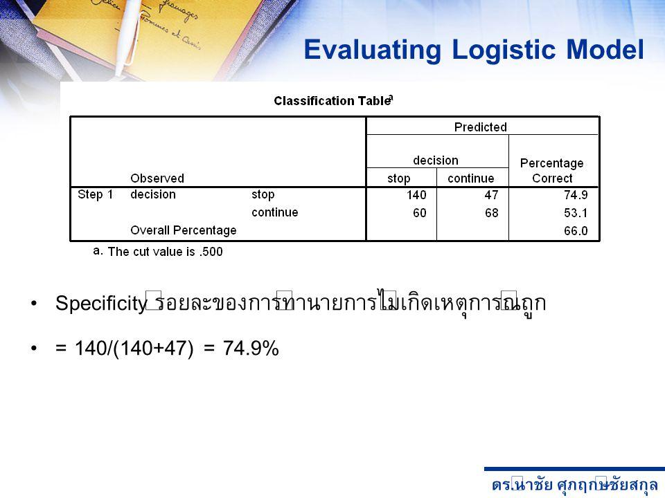 ดร. นำชัย ศุภฤกษ์ชัยสกุล Specificity ร้อยละของการทำนายการไม่เกิดเหตุการณ์ถูก = 140/(140+47) = 74.9% Evaluating Logistic Model