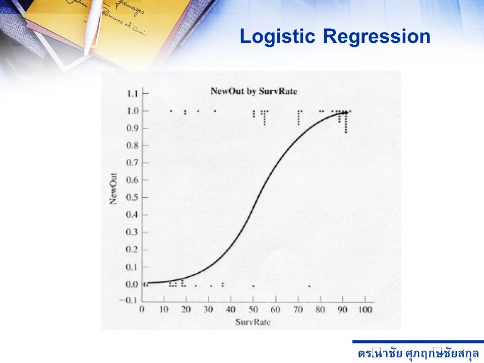 ดร. นำชัย ศุภฤกษ์ชัยสกุล Logistic Regression