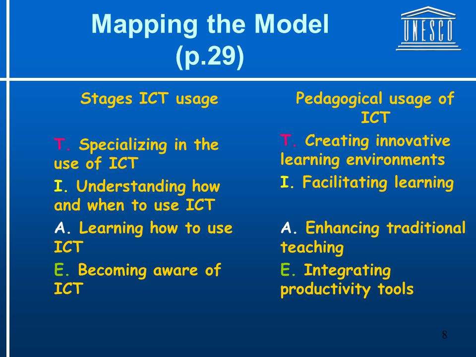 8 Mapping the Model (p.29) Stages ICT usage T. Specializing in the use of ICT I. Understanding how and when to use ICT A. Learning how to use ICT E. B