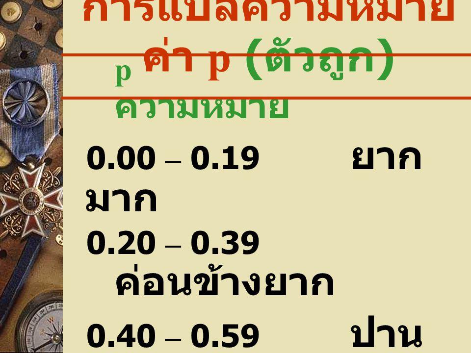การแปลความหมาย ค่า p ( ตัวถูก ) p ความหมาย 0.00 – 0.19 ยาก มาก 0.20 – 0.39 ค่อนข้างยาก 0.40 – 0.59 ปาน กลาง 0.60 – 0.79 ค่อนข้างง่าย 0.80 – 1.00 ง่าย มาก