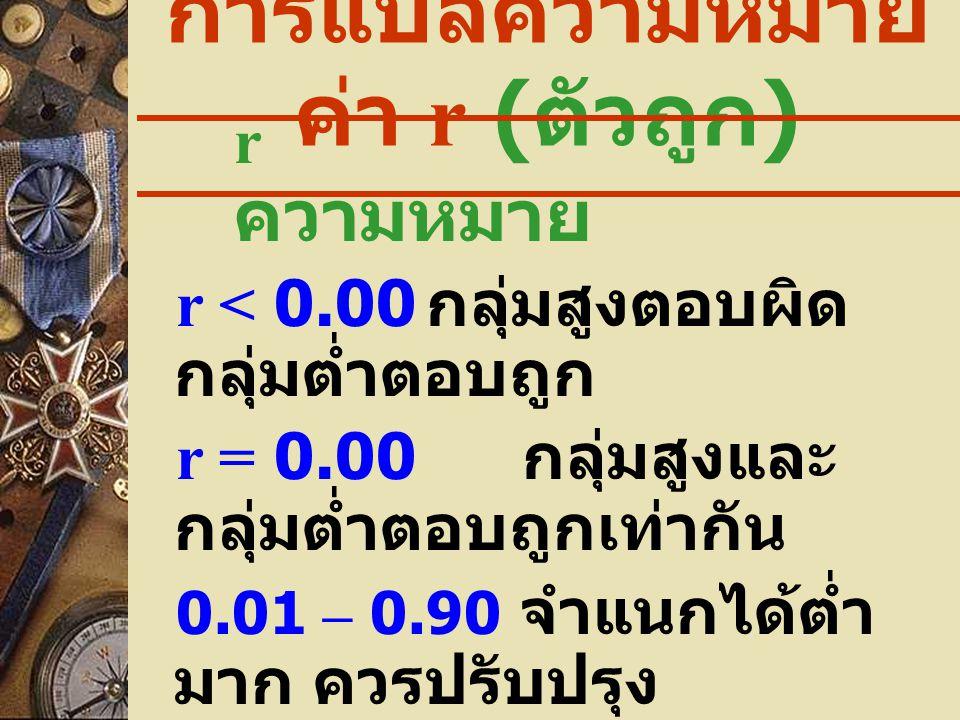 การแปลความหมาย ค่า r ( ตัวถูก ) r ความหมาย r < 0.00 กลุ่มสูงตอบผิด กลุ่มต่ำตอบถูก r = 0.00 กลุ่มสูงและ กลุ่มต่ำตอบถูกเท่ากัน 0.01 – 0.90 จำแนกได้ต่ำ มาก ควรปรับปรุง 0.20 – 0.39 พอใช้ได้ 0.40 – 0.59 ดี 0.60 – 1.00 ดีมาก