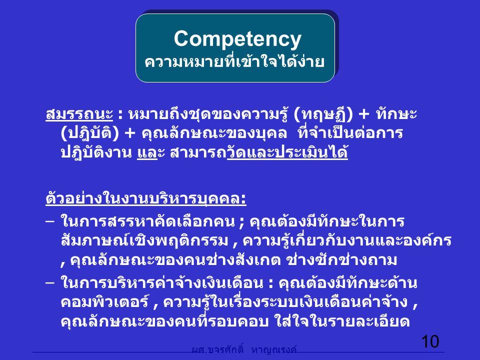 ผศ.ขจรศักดิ์ หาญณรงค์ 10 What is a competency.